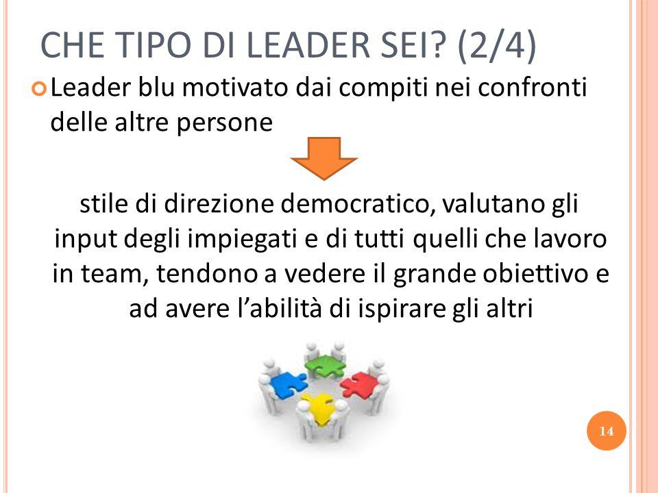 14 CHE TIPO DI LEADER SEI? (2/4) Leader blu motivato dai compiti nei confronti delle altre persone stile di direzione democratico, valutano gli input