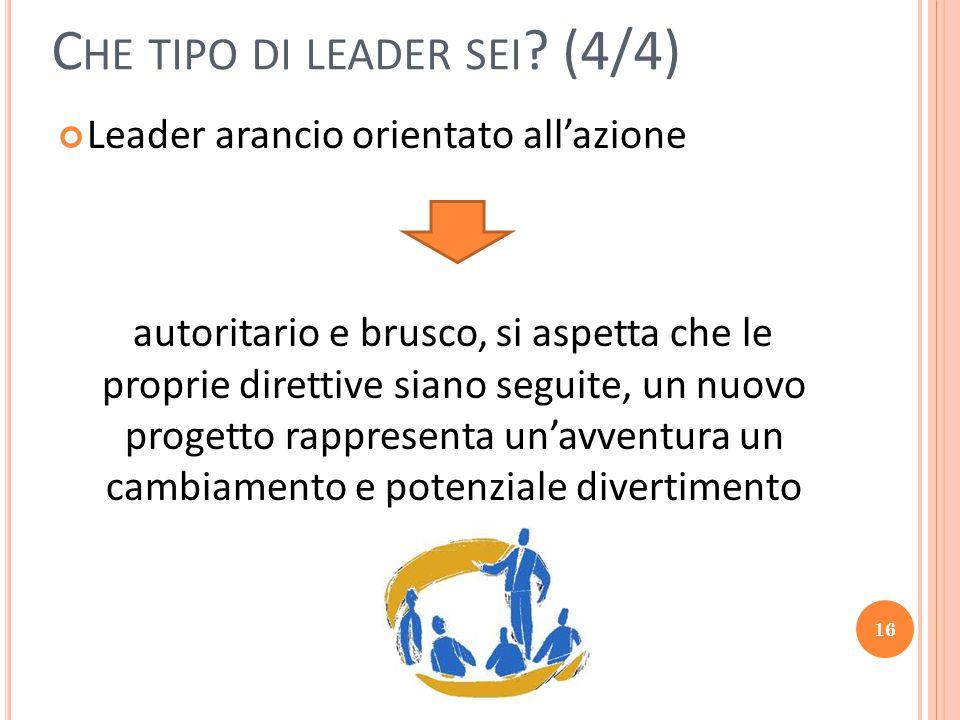 16 C HE TIPO DI LEADER SEI ? (4/4) Leader arancio orientato all'azione autoritario e brusco, si aspetta che le proprie direttive siano seguite, un nuo