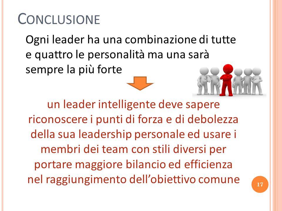 17 C ONCLUSIONE Ogni leader ha una combinazione di tutte e quattro le personalità ma una sarà sempre la più forte un leader intelligente deve sapere r