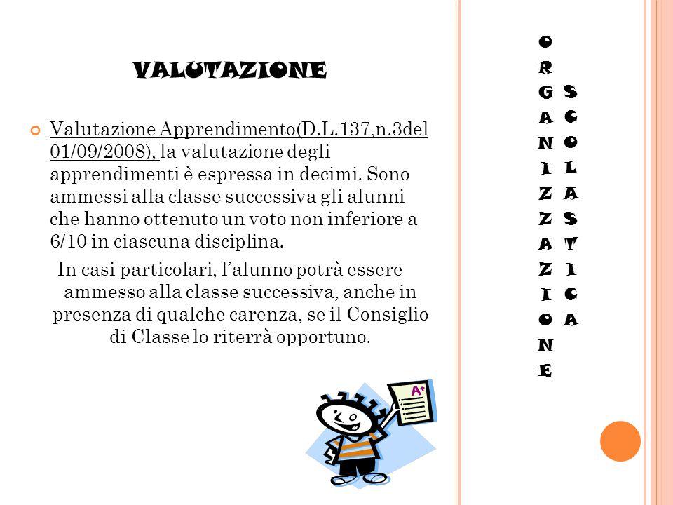 VALUTAZIONE Valutazione Apprendimento(D.L.137,n.3del 01/09/2008), la valutazione degli apprendimenti è espressa in decimi. Sono ammessi alla classe su