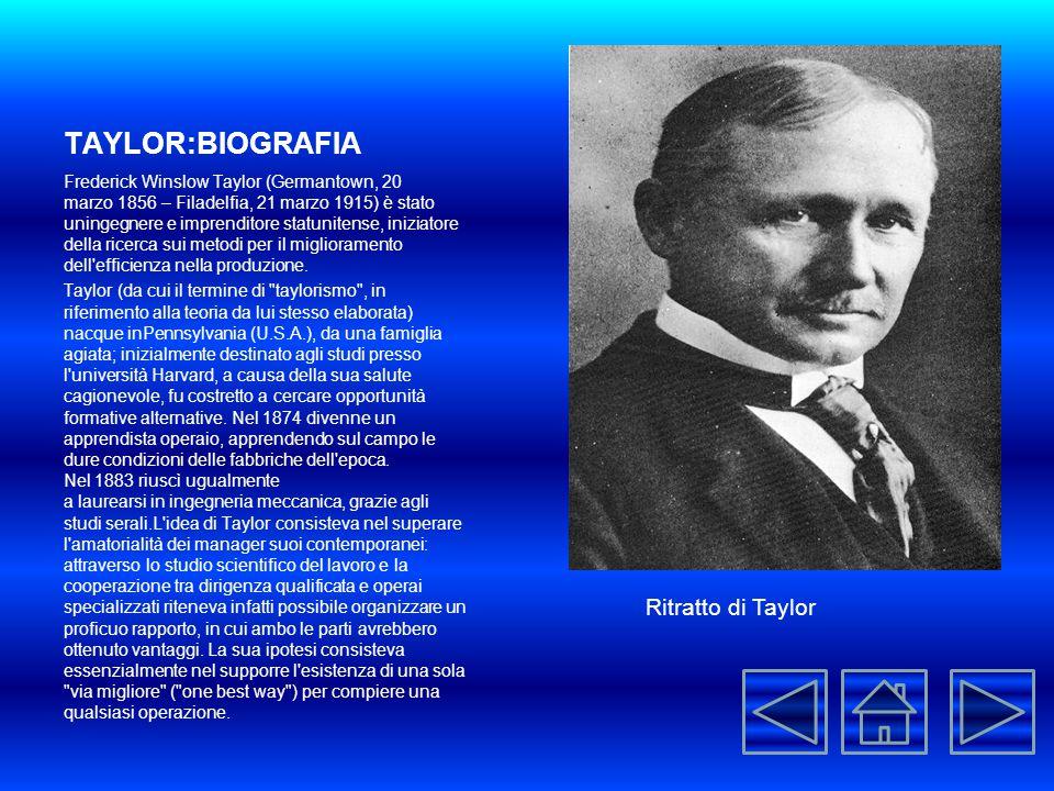 TAYLOR:BIOGRAFIA Frederick Winslow Taylor (Germantown, 20 marzo 1856 – Filadelfia, 21 marzo 1915) è stato uningegnere e imprenditore statunitense, iniziatore della ricerca sui metodi per il miglioramento dell efficienza nella produzione.