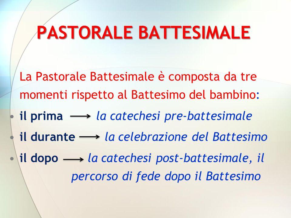 PASTORALE BATTESIMALE La Pastorale Battesimale è composta da tre momenti rispetto al Battesimo del bambino: il prima la catechesi pre-battesimale il d