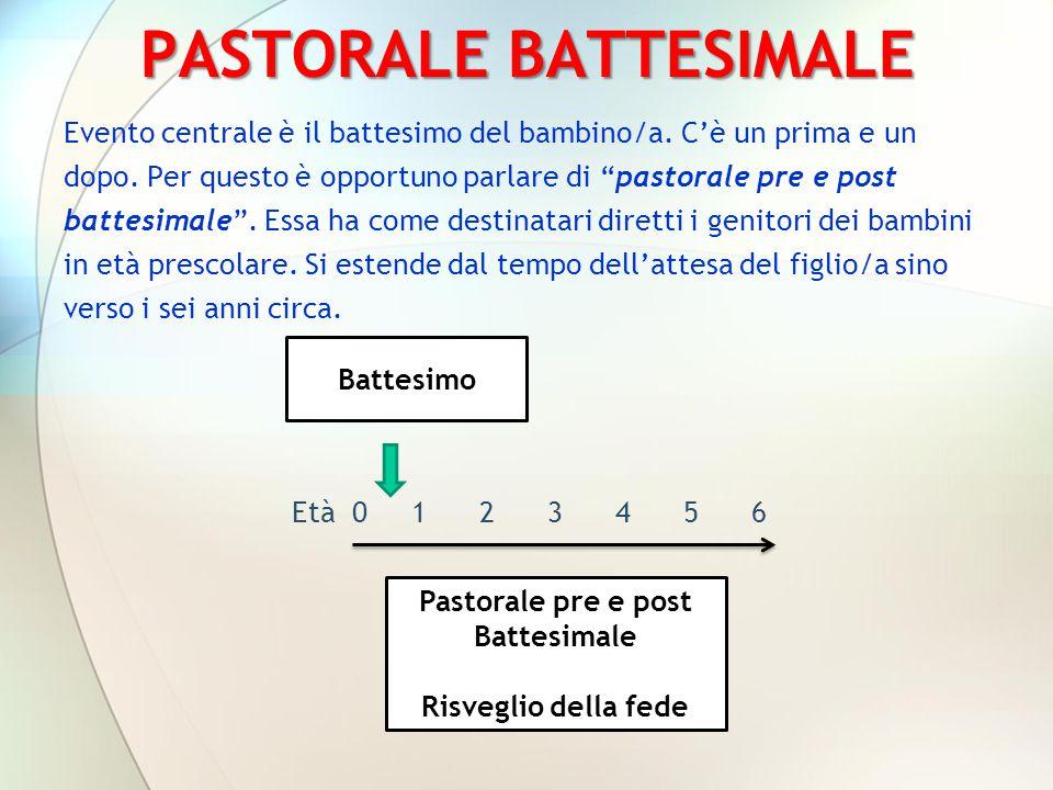 """PASTORALE BATTESIMALE Evento centrale è il battesimo del bambino/a. C'è un prima e un dopo. Per questo è opportuno parlare di """"pastorale pre e post ba"""