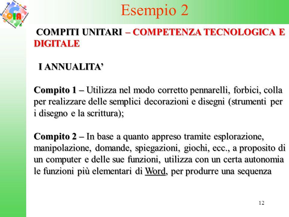 12 Esempio 2 COMPITI UNITARI – COMPETENZA TECNOLOGICA E DIGITALE COMPITI UNITARI – COMPETENZA TECNOLOGICA E DIGITALE I ANNUALITA' I ANNUALITA' Compito 1 – Utilizza nel modo corretto pennarelli, forbici, colla per realizzare delle semplici decorazioni e disegni (strumenti per i disegno e la scrittura); Compito 2 – In base a quanto appreso tramite esplorazione, manipolazione, domande, spiegazioni, giochi, ecc., a proposito di un computer e delle sue funzioni, utilizza con un certa autonomia le funzioni più elementari di Word, per produrre una sequenza
