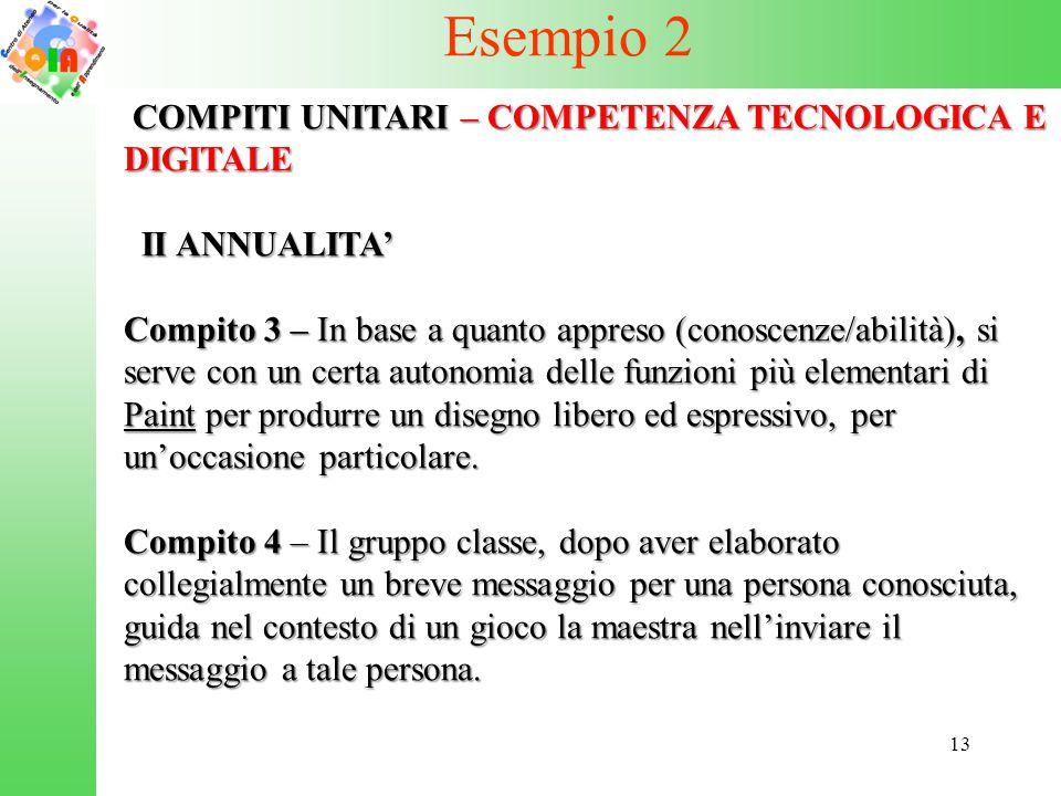 13 Esempio 2 COMPITI UNITARI – COMPETENZA TECNOLOGICA E DIGITALE COMPITI UNITARI – COMPETENZA TECNOLOGICA E DIGITALE II ANNUALITA' II ANNUALITA' Compito 3 – In base a quanto appreso (conoscenze/abilità), si serve con un certa autonomia delle funzioni più elementari di Paint per produrre un disegno libero ed espressivo, per un'occasione particolare.