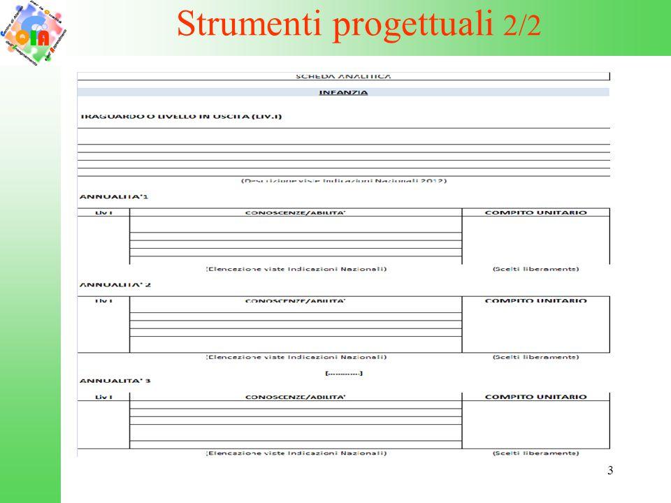 3 Strumenti progettuali 2/2