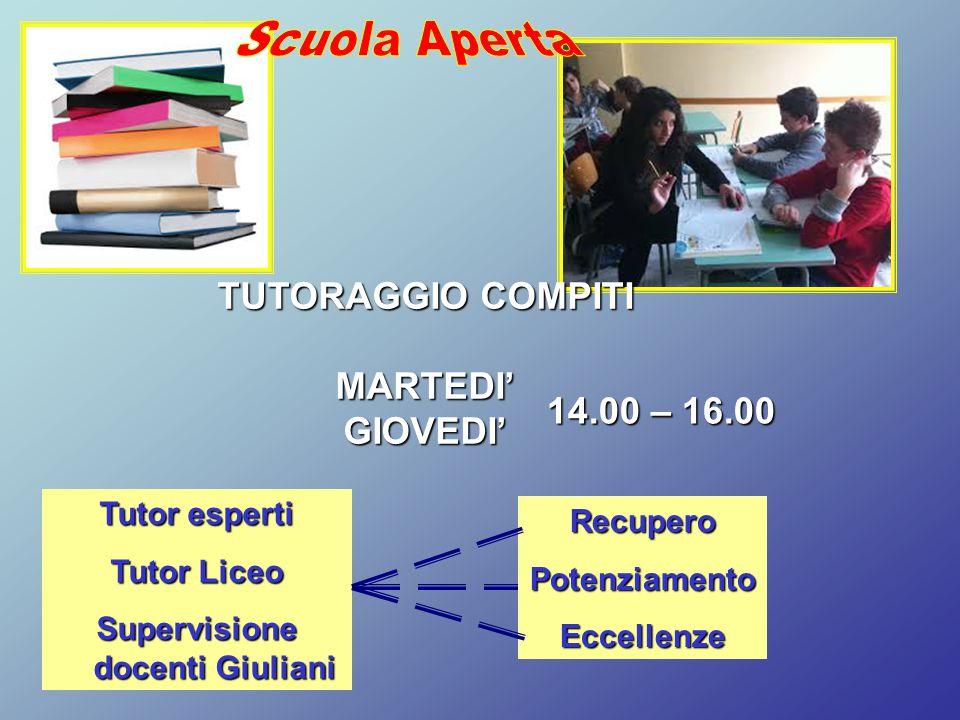 TUTORAGGIO COMPITI MARTEDI'GIOVEDI' Tutor esperti Tutor Liceo Supervisione docenti Giuliani 14.00 – 16.00 RecuperoPotenziamentoEccellenze