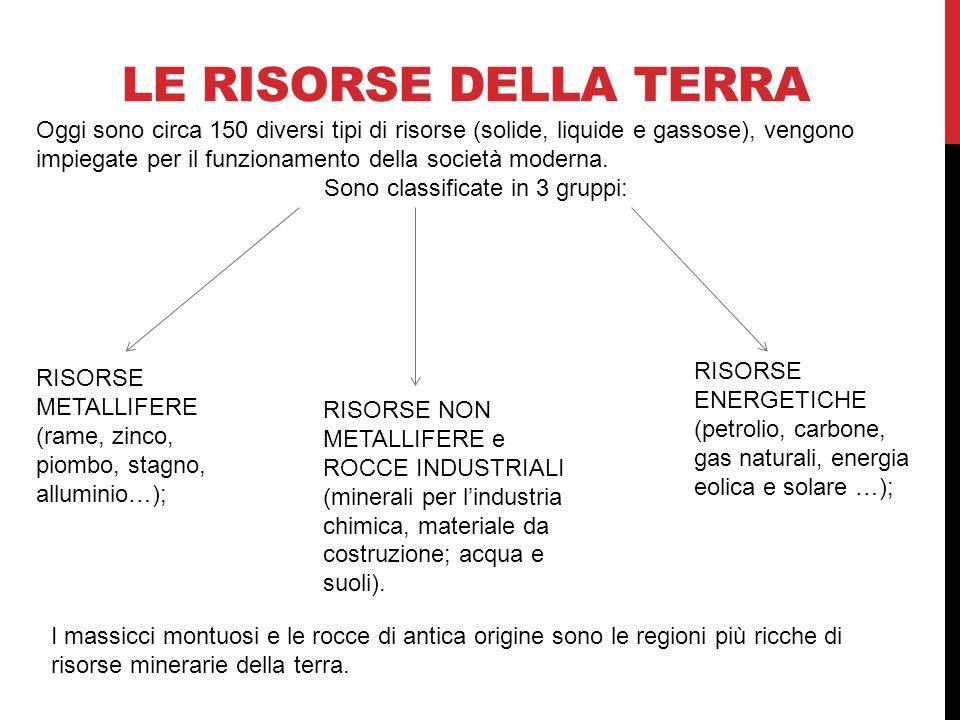 LE RISORSE DELLA TERRA Oggi sono circa 150 diversi tipi di risorse (solide, liquide e gassose), vengono impiegate per il funzionamento della società moderna.