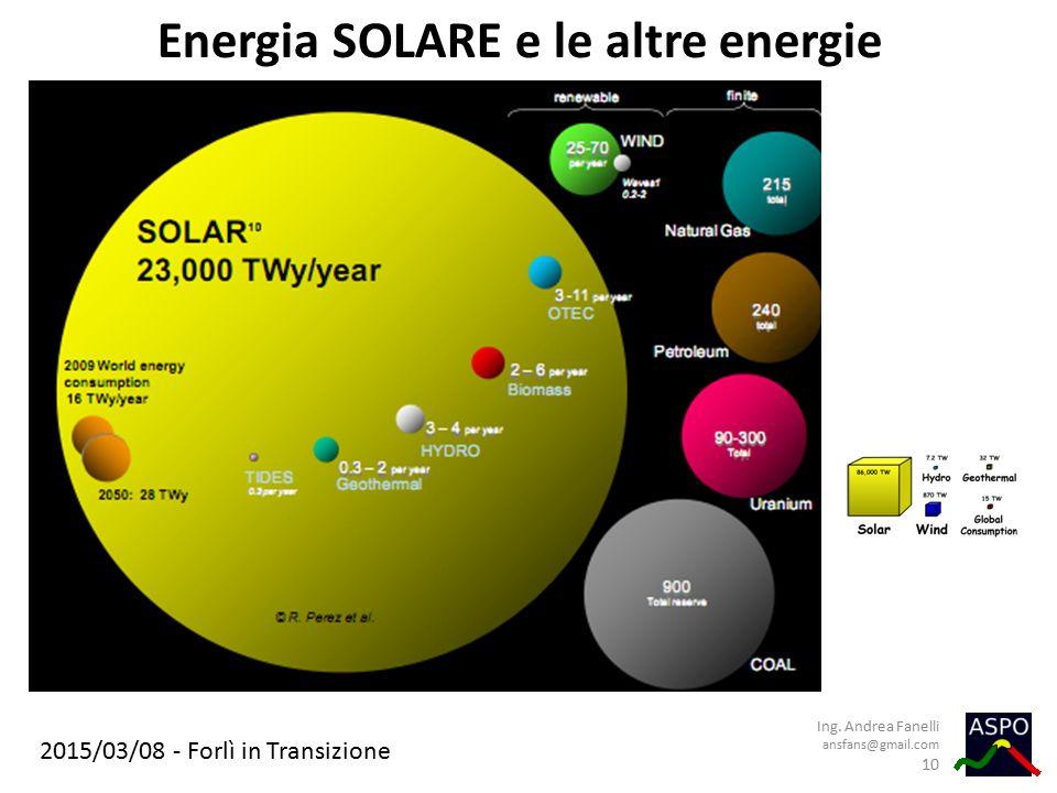 2015/03/08 - Forlì in Transizione Energia SOLARE e le altre energie Ing. Andrea Fanelli ansfans@gmail.com 10