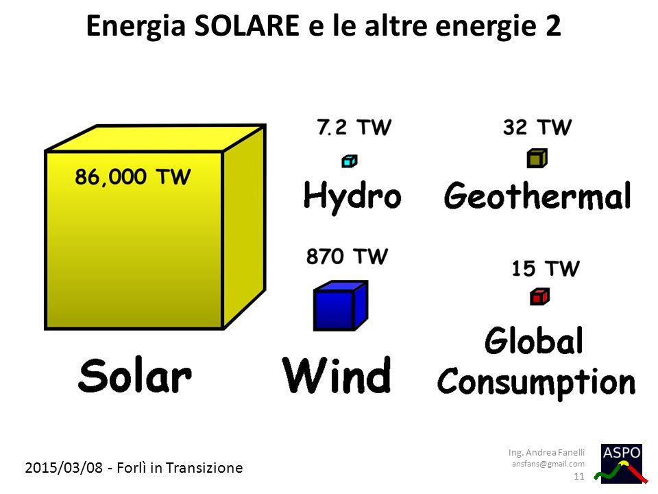 2015/03/08 - Forlì in Transizione Ing. Andrea Fanelli ansfans@gmail.com 11 Energia SOLARE e le altre energie 2