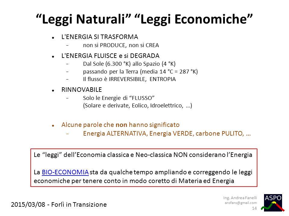 """2015/03/08 - Forlì in Transizione """"Leggi Naturali"""" """"Leggi Economiche"""" Ing. Andrea Fanelli ansfans@gmail.com 14 L'ENERGIA SI TRASFORMA  non si PRODUCE"""
