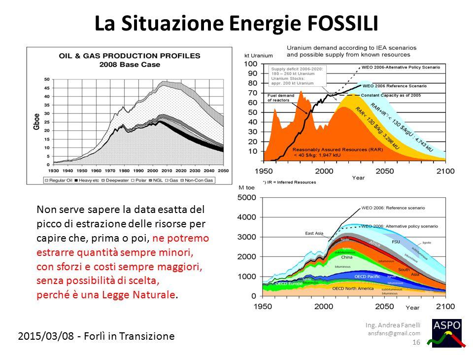 2015/03/08 - Forlì in Transizione La Situazione Energie FOSSILI Ing. Andrea Fanelli ansfans@gmail.com 16 Non serve sapere la data esatta del picco di