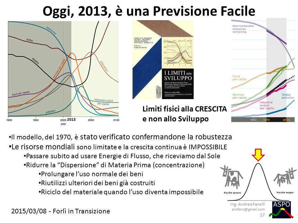 2015/03/08 - Forlì in Transizione Oggi, 2013, è una Previsione Facile Ing. Andrea Fanelli ansfans@gmail.com 17 Il modello, del 1970, è stato verificat