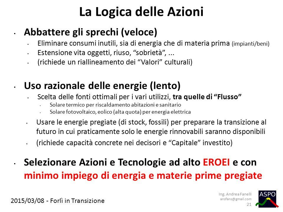 2015/03/08 - Forlì in Transizione La Logica delle Azioni Abbattere gli sprechi (veloce) Eliminare consumi inutili, sia di energia che di materia prima