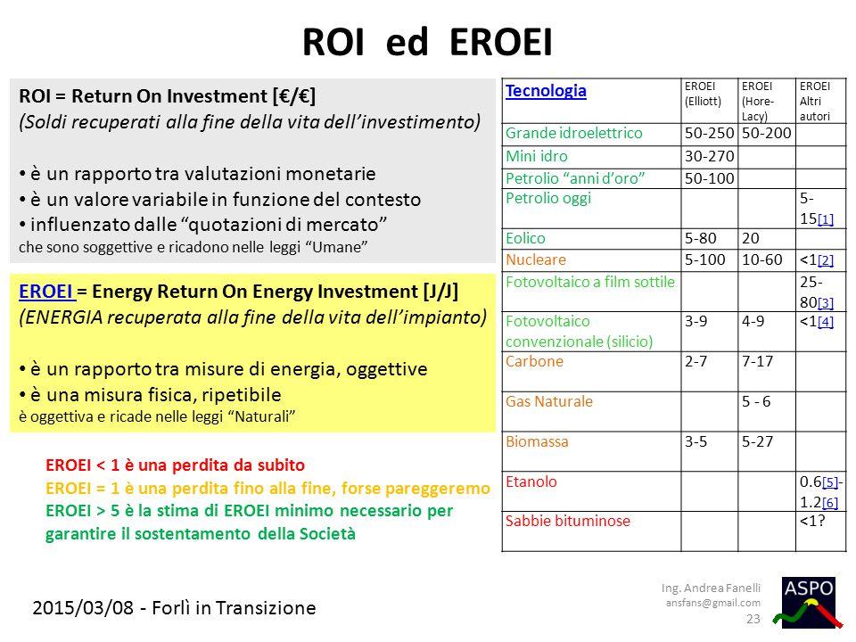 2015/03/08 - Forlì in Transizione ROI ed EROEI Tecnologia EROEI (Elliott) EROEI (Hore- Lacy) EROEI Altri autori Grande idroelettrico50-25050-200 Mini