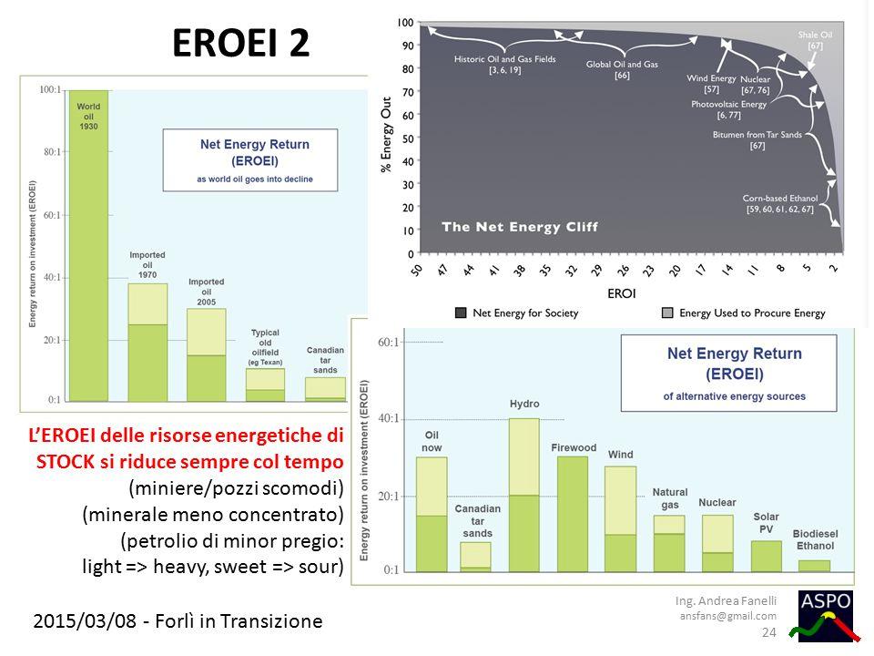 2015/03/08 - Forlì in Transizione EROEI 2 Ing. Andrea Fanelli ansfans@gmail.com 24 L'EROEI delle risorse energetiche di STOCK si riduce sempre col tem