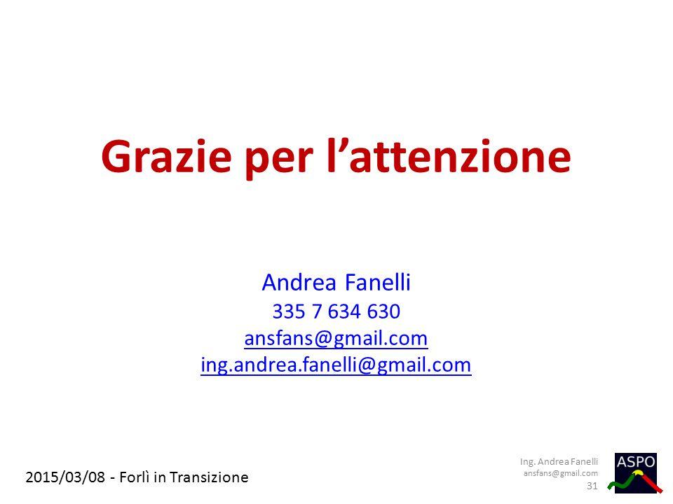 2015/03/08 - Forlì in Transizione Grazie per l'attenzione Andrea Fanelli 335 7 634 630 ansfans@gmail.com ing.andrea.fanelli@gmail.com ansfans@gmail.co