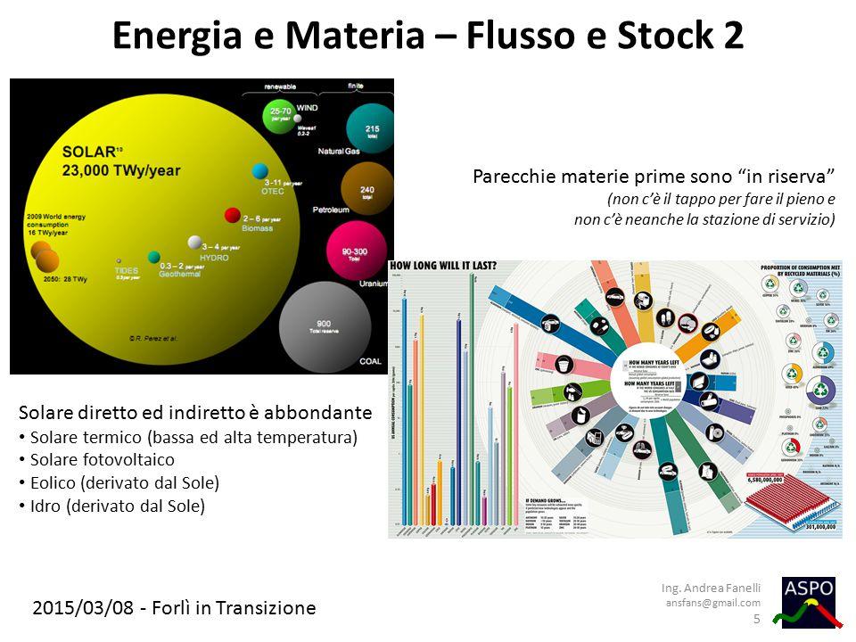 2015/03/08 - Forlì in Transizione Energia e Materia – Flusso e Stock 2 Ing. Andrea Fanelli ansfans@gmail.com 5 Solare diretto ed indiretto è abbondant