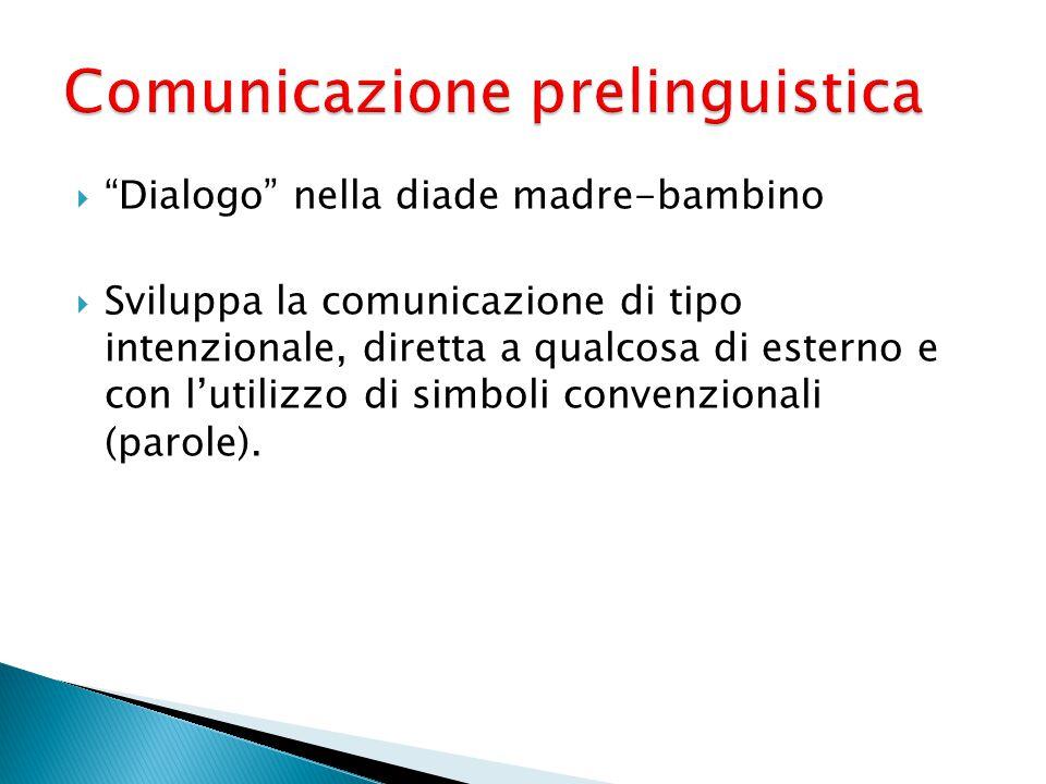  Dialogo nella diade madre-bambino  Sviluppa la comunicazione di tipo intenzionale, diretta a qualcosa di esterno e con l'utilizzo di simboli convenzionali (parole).