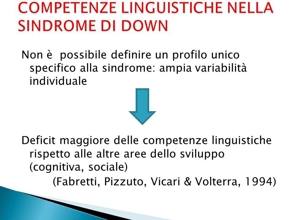 Non è possibile definire un profilo unico specifico alla sindrome: ampia variabilità individuale Deficit maggiore delle competenze linguistiche rispetto alle altre aree dello sviluppo (cognitiva, sociale) (Fabretti, Pizzuto, Vicari & Volterra, 1994)