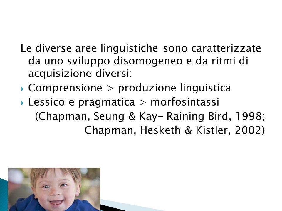 Le diverse aree linguistiche sono caratterizzate da uno sviluppo disomogeneo e da ritmi di acquisizione diversi:  Comprensione > produzione linguistica  Lessico e pragmatica > morfosintassi (Chapman, Seung & Kay- Raining Bird, 1998; Chapman, Hesketh & Kistler, 2002)
