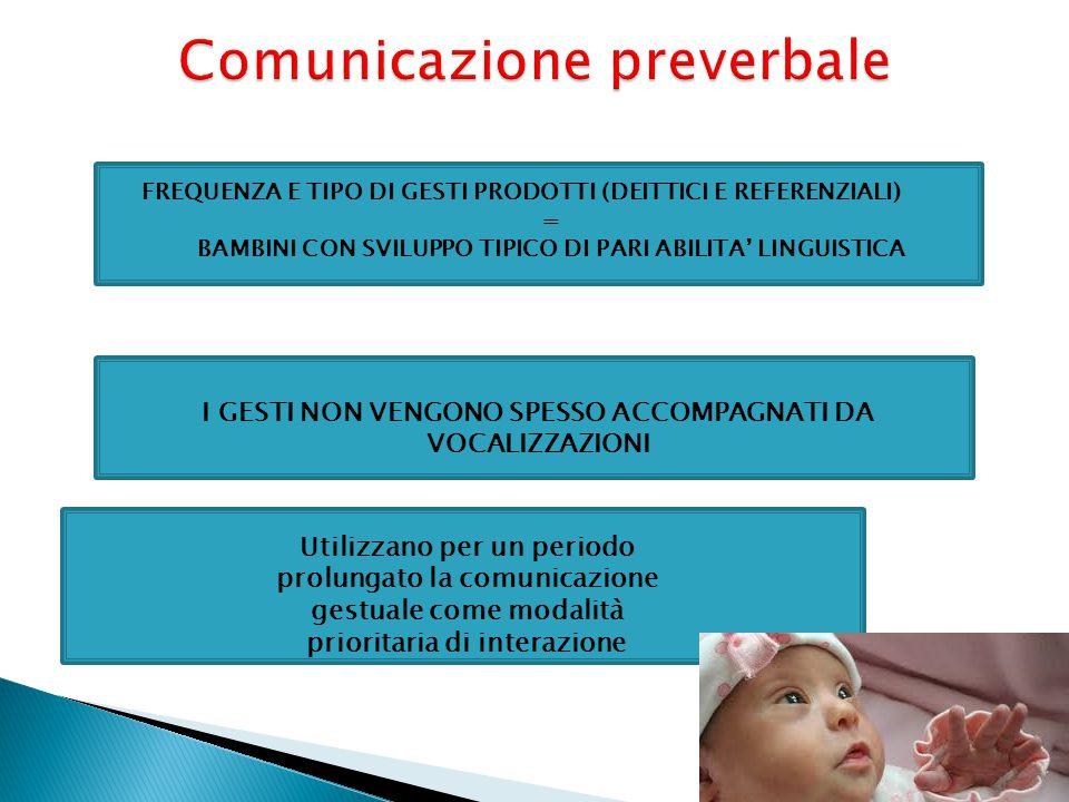 FREQUENZA E TIPO DI GESTI PRODOTTI (DEITTICI E REFERENZIALI) = BAMBINI CON SVILUPPO TIPICO DI PARI ABILITA' LINGUISTICA I GESTI NON VENGONO SPESSO ACCOMPAGNATI DA VOCALIZZAZIONI Utilizzano per un periodo prolungato la comunicazione gestuale come modalità prioritaria di interazione