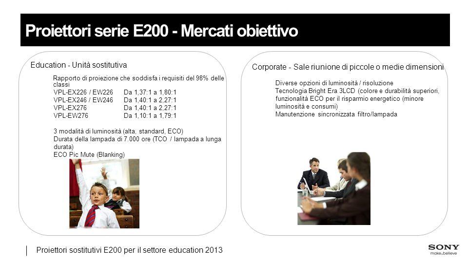 Proiettori sostitutivi E200 per il settore education 2013 Proiettori serie E200 - Mercati obiettivo Education - Unità sostitutiva Rapporto di proiezione che soddisfa i requisiti del 98% delle classi VPL-EX226 / EW226 Da 1,37:1 a 1,80:1 VPL-EX246 / EW246Da 1,40:1 a 2,27:1 VPL-EX276 Da 1,40:1 a 2,27:1 VPL-EW276 Da 1,10:1 a 1,79:1 3 modalità di luminosità (alta, standard, ECO) Durata della lampada di 7.000 ore (TCO / lampada a lunga durata) ECO Pic Mute (Blanking) Corporate - Sale riunione di piccole o medie dimensioni Diverse opzioni di luminosità / risoluzione Tecnologia Bright Era 3LCD (colore e durabilità superiori, funzionalità ECO per il risparmio energetico (minore luminosità e consumi) Manutenzione sincronizzata filtro/lampada