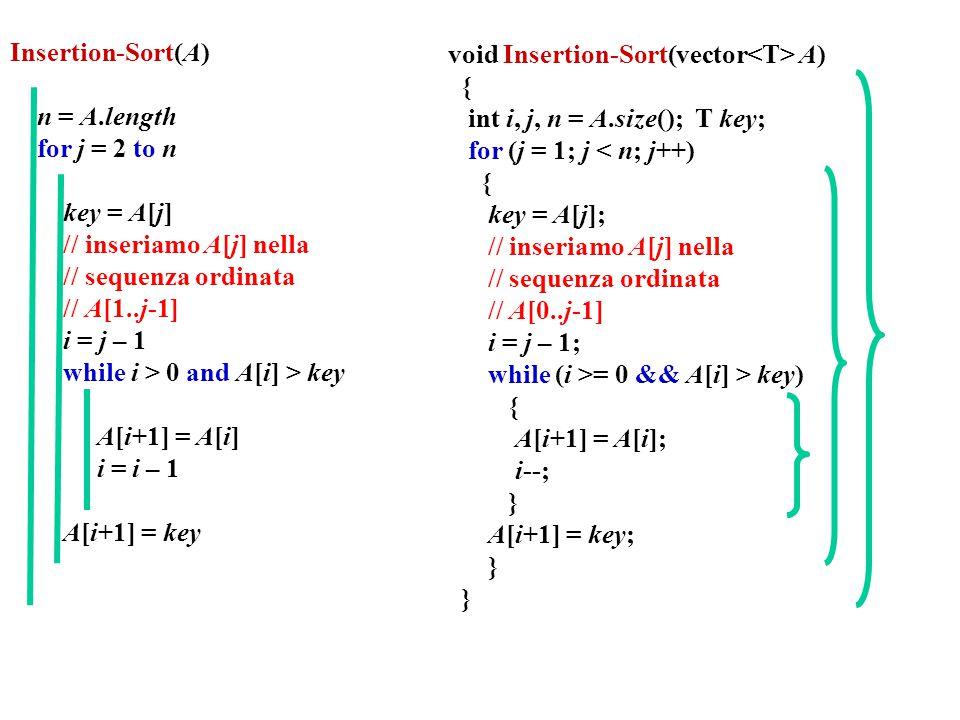 Insertion-Sort(A) n = A.length for j = 2 to n key = A[j] // inseriamo A[j] nella // sequenza ordinata // A[1..j-1] i = j – 1 while i > 0 and A[i] > ke