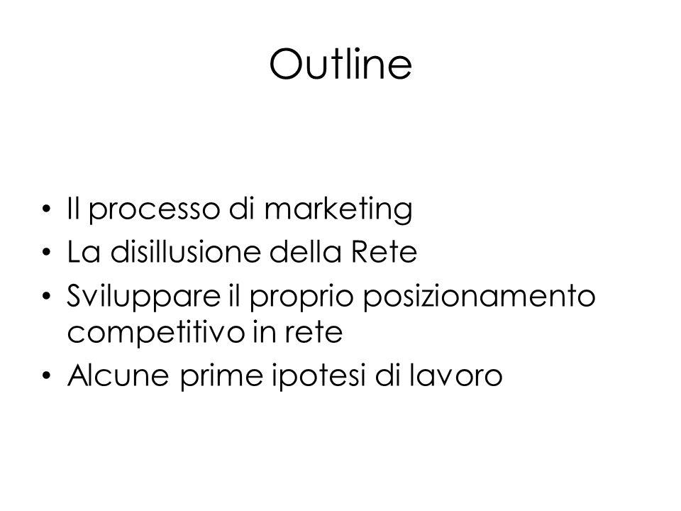 Outline Il processo di marketing La disillusione della Rete Sviluppare il proprio posizionamento competitivo in rete Alcune prime ipotesi di lavoro