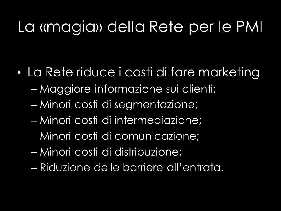 La «magia» della Rete per le PMI La Rete riduce i costi di fare marketing – Maggiore informazione sui clienti; – Minori costi di segmentazione; – Minori costi di intermediazione; – Minori costi di comunicazione; – Minori costi di distribuzione; – Riduzione delle barriere all'entrata.