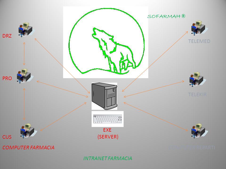 SOFARMAH ® INTRANET FARMACIA COMPUTER REPARTI EXE (SERVER) DRZ PRO CUS TELEMED TELEKIR COMPUTER FARMACIA