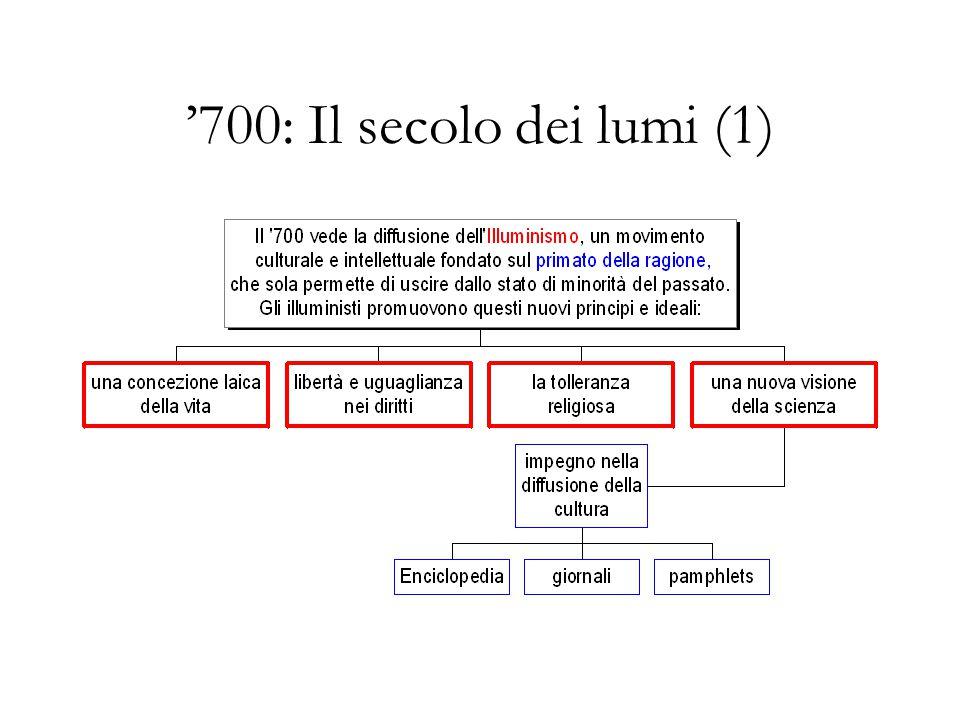 '700: Il secolo dei lumi (1)
