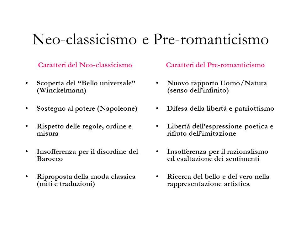"""Neo-classicismo e Pre-romanticismo Caratteri del Neo-classicismo Scoperta del """"Bello universale"""" (Winckelmann) Sostegno al potere (Napoleone) Rispetto"""