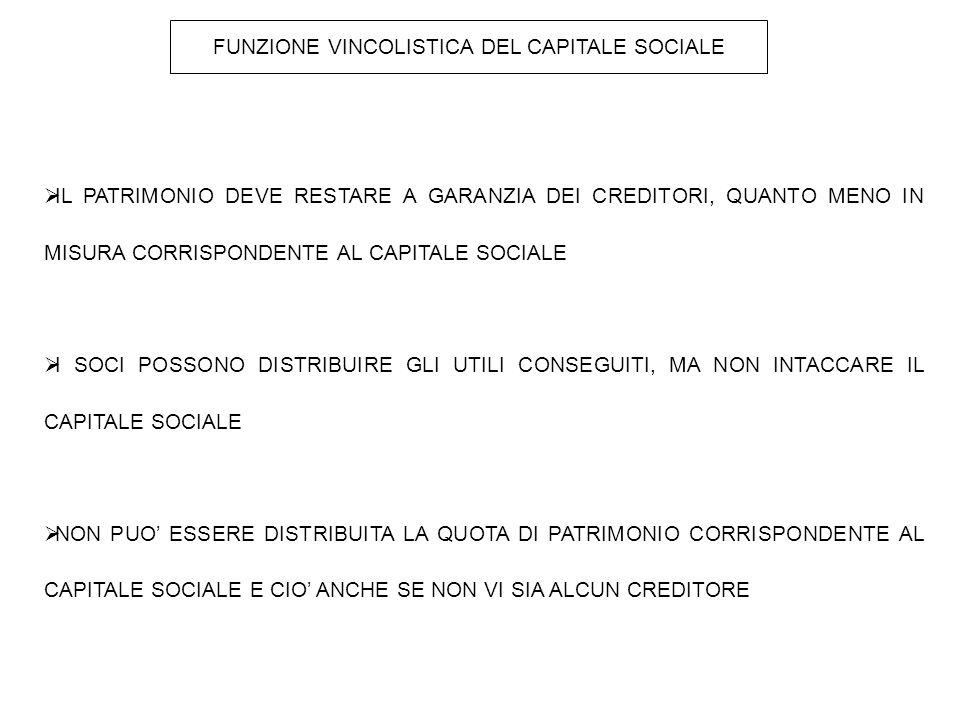 ATTIVO PASSIVO Banche 50 capitale sociale 300 Macchinari 300 Debiti 100 Magazzino 100 Totale 450 Totale 400 Risultato di esercizio 450 – 400 = + 50 Tre soci costituiscono una società sottoscrivendo e versando ciascuno 100 euro.