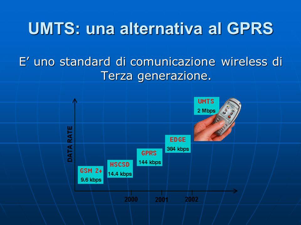 UMTS: una alternativa al GPRS E' uno standard di comunicazione wireless di Terza generazione.