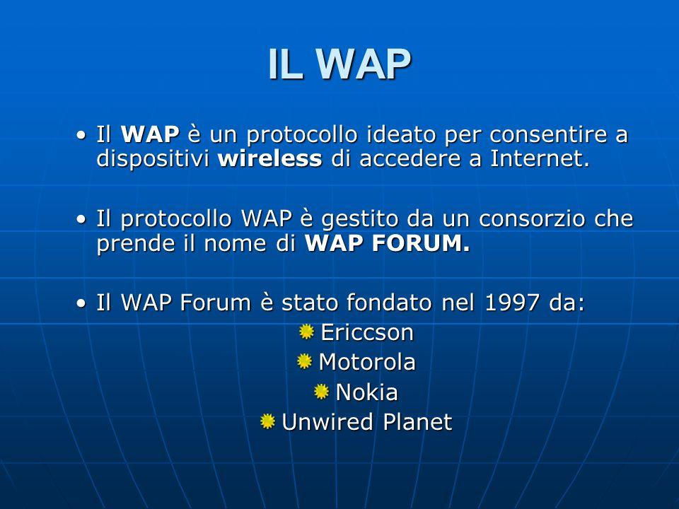 IL WAP Il WAP è un protocollo ideato per consentire a dispositivi wireless di accedere a Internet.Il WAP è un protocollo ideato per consentire a dispositivi wireless di accedere a Internet.