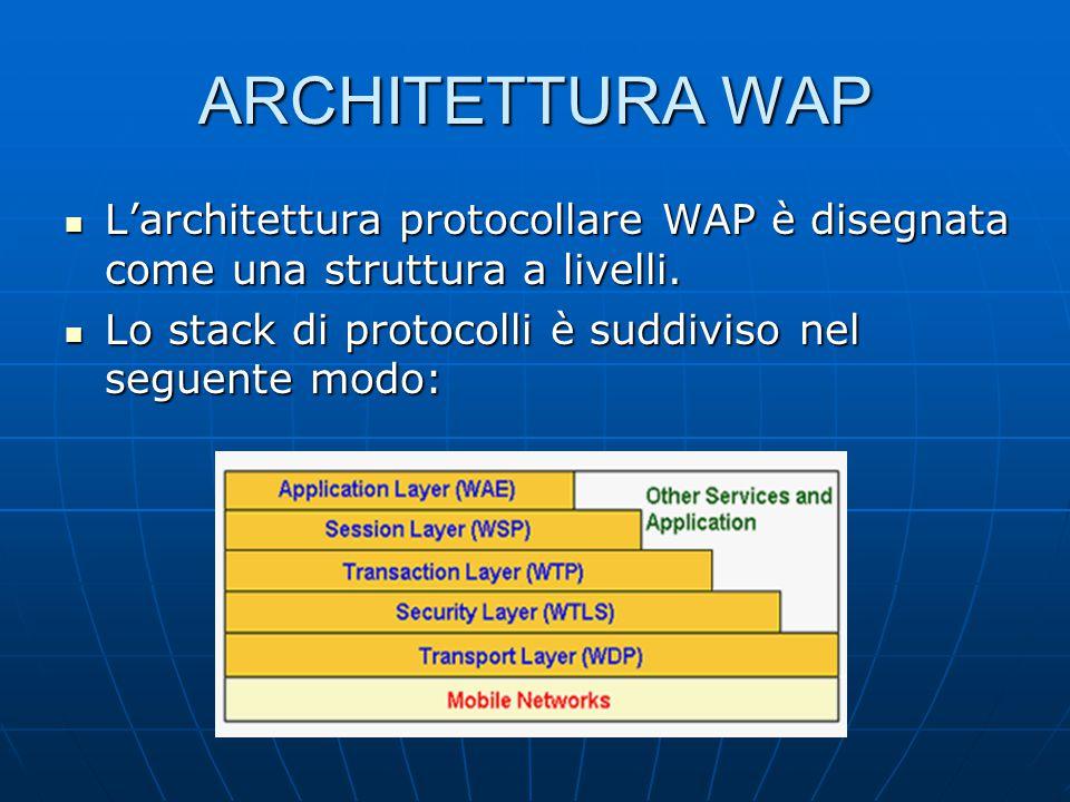 ARCHITETTURA WAP L'architettura protocollare WAP è disegnata come una struttura a livelli.