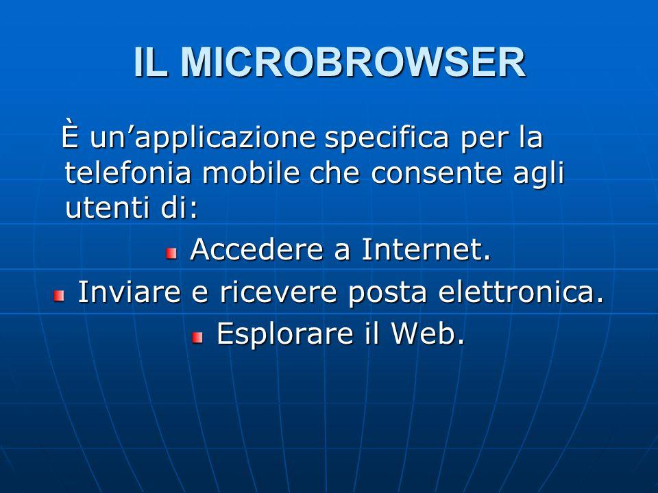 IL MICROBROWSER È un'applicazione specifica per la telefonia mobile che consente agli utenti di: È un'applicazione specifica per la telefonia mobile che consente agli utenti di: Accedere a Internet.