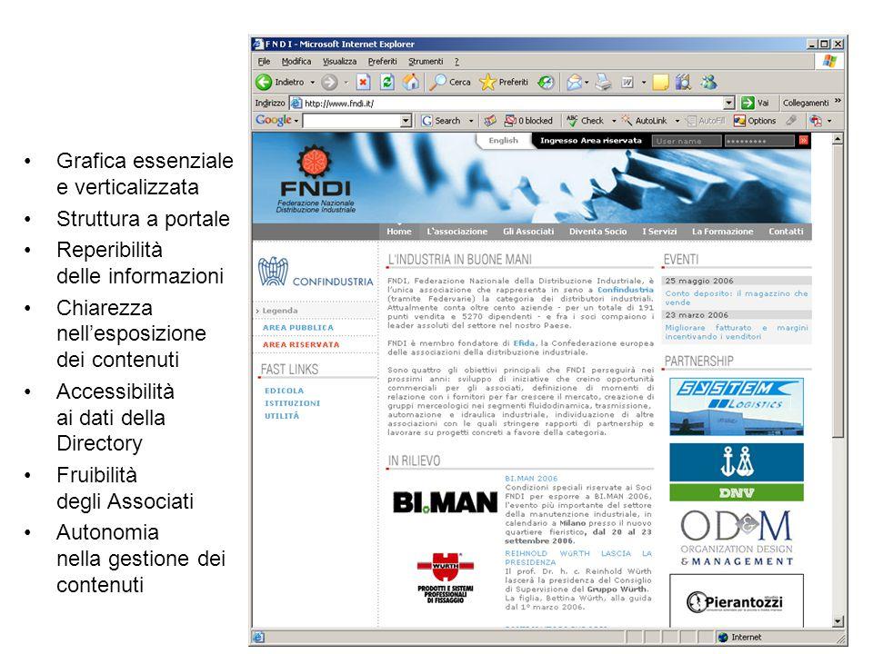 Grafica essenziale e verticalizzata Struttura a portale Reperibilità delle informazioni Chiarezza nell'esposizione dei contenuti Accessibilità ai dati della Directory Fruibilità degli Associati Autonomia nella gestione dei contenuti