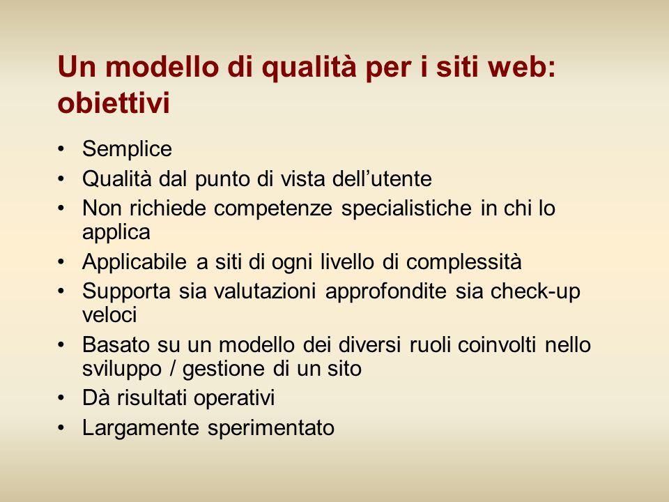 Un modello di qualità per i siti web: obiettivi Semplice Qualità dal punto di vista dell'utente Non richiede competenze specialistiche in chi lo appli