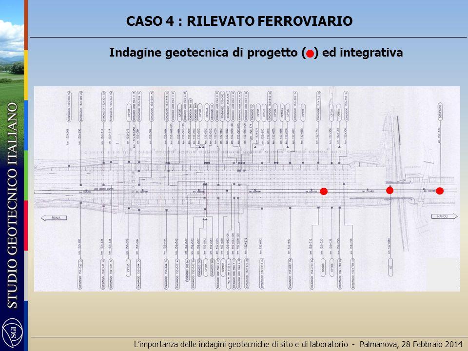 L'importanza delle indagini geotecniche di sito e di laboratorio - Palmanova, 28 Febbraio 2014 CASO 4 : RILEVATO Indagine geotecnica di progetto ed integrativa