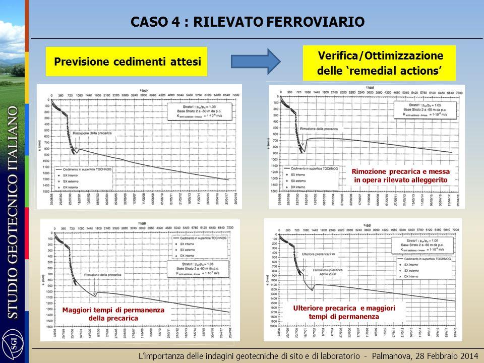 L'importanza delle indagini geotecniche di sito e di laboratorio - Palmanova, 28 Febbraio 2014 CASO 4 : RILEVATO FERROVIARIO Previsione cedimenti attesi Verifica/Ottimizzazione delle 'remedial actions'
