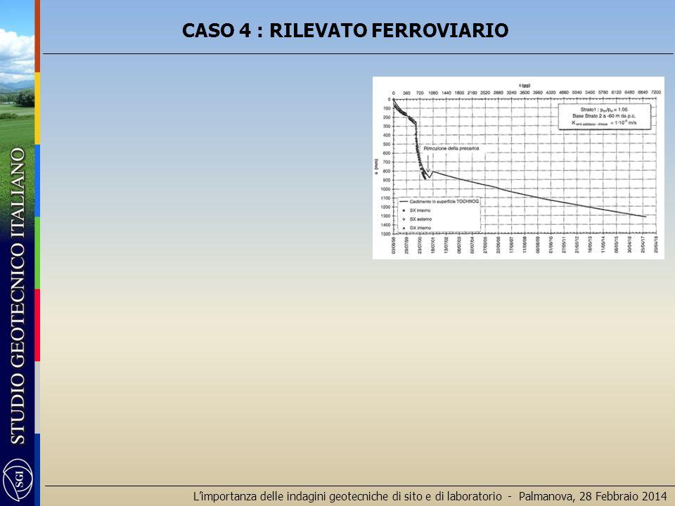 BIBLIOGRAFIA L'importanza delle indagini geotecniche di sito e di laboratorio - Palmanova, 28 Febbraio 2014 o Cestari F.