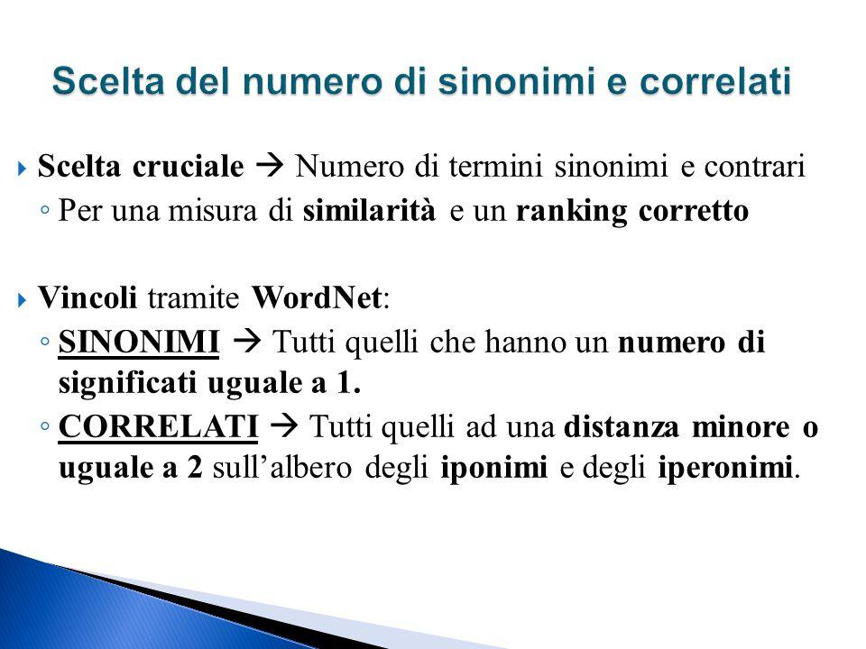  Scelta cruciale  Numero di termini sinonimi e contrari ◦ Per una misura di similarità e un ranking corretto  Vincoli tramite WordNet: ◦ SINONIMI  Tutti quelli che hanno un numero di significati uguale a 1.