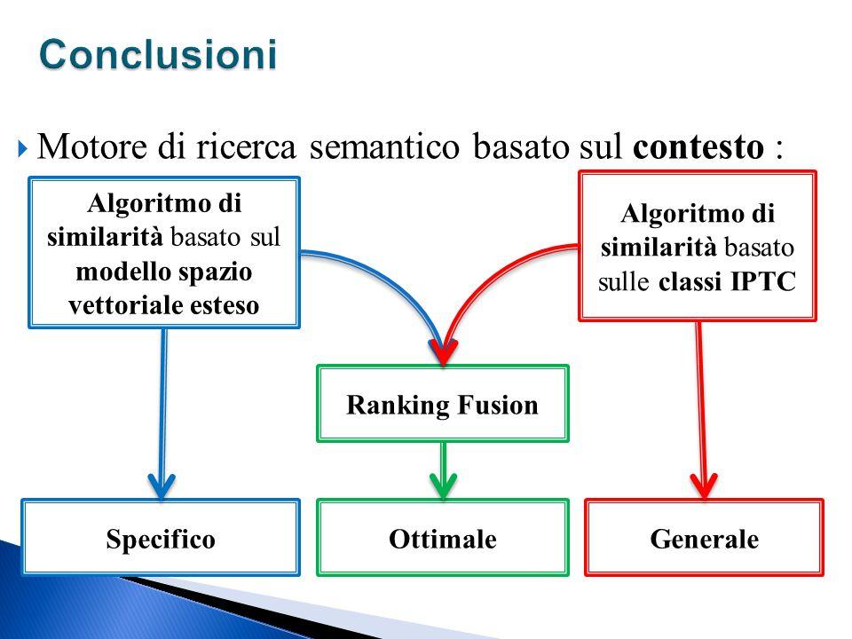  Motore di ricerca semantico basato sul contesto : Algoritmo di similarità basato sul modello spazio vettoriale esteso Algoritmo di similarità basato sulle classi IPTC Ranking Fusion SpecificoGeneraleOttimale