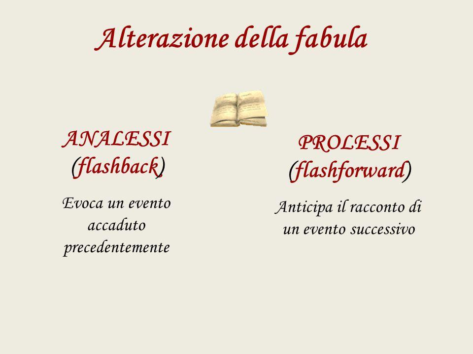 Alterazione della fabula ANALESSI (flashback) Evoca un evento accaduto precedentemente PROLESSI (flashforward) Anticipa il racconto di un evento succe