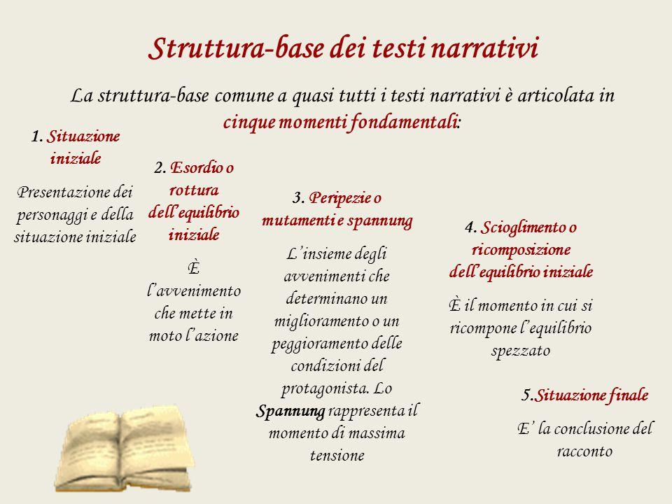 Struttura-base dei testi narrativi La struttura-base comune a quasi tutti i testi narrativi è articolata in cinque momenti fondamentali: 1. Situazione