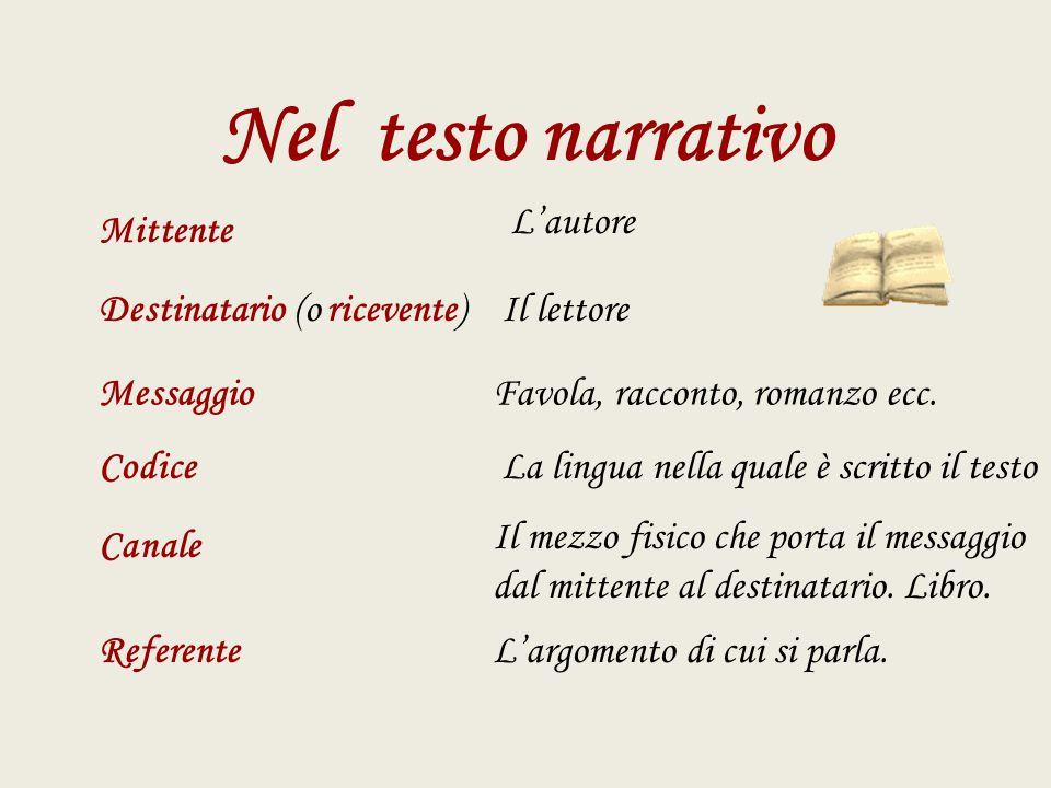 Nel testo narrativo Mittente Destinatario (o ricevente) Messaggio Codice Canale Referente L'autore Il lettore Favola, racconto, romanzo ecc.