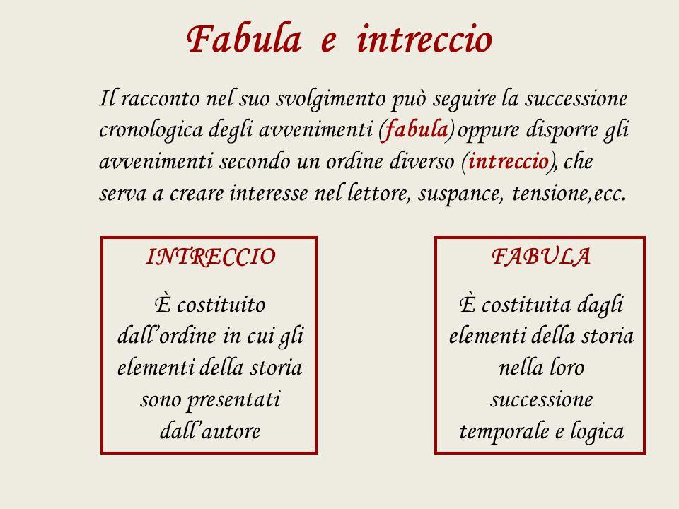 Fabula e intreccio Il racconto nel suo svolgimento può seguire la successione cronologica degli avvenimenti (fabula) oppure disporre gli avvenimenti s
