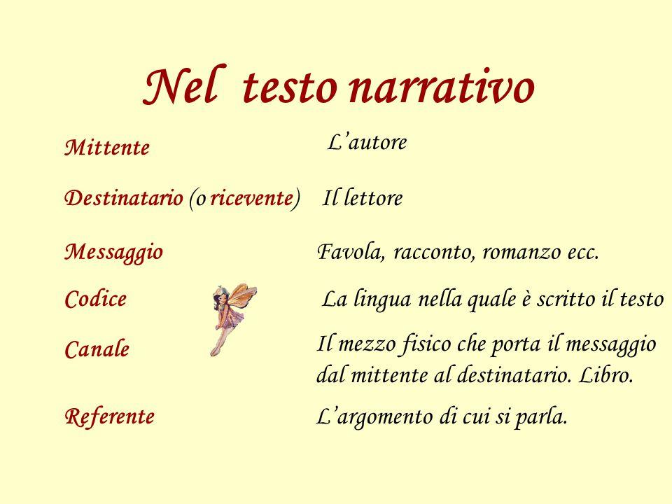 Gli elementi del testo narrativo IL NARRATORE Chi racconta i fatti.